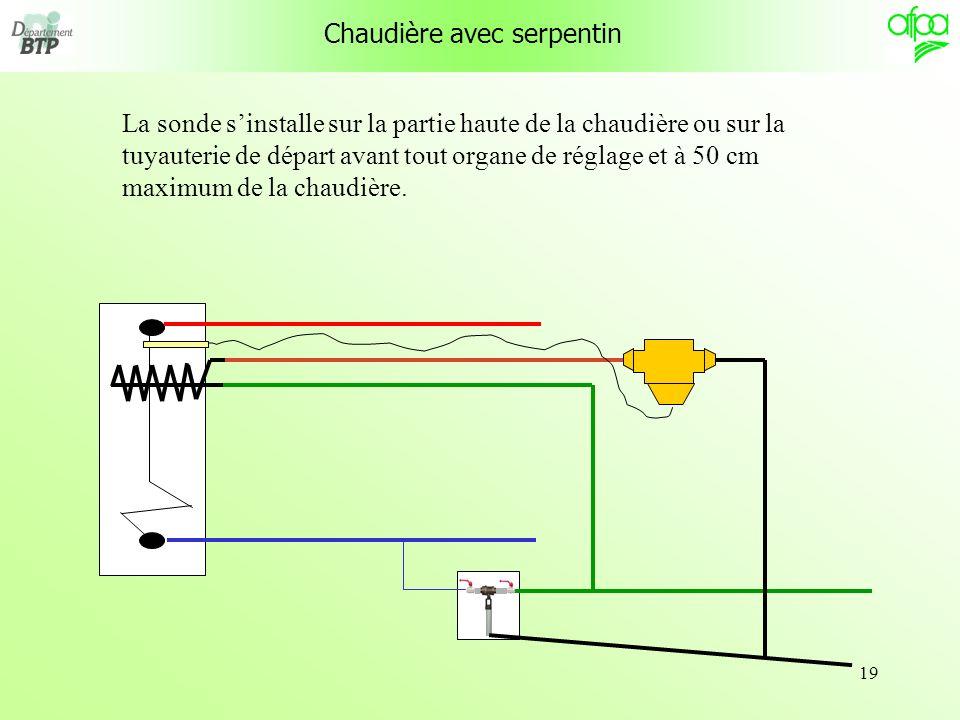 19 La sonde sinstalle sur la partie haute de la chaudière ou sur la tuyauterie de départ avant tout organe de réglage et à 50 cm maximum de la chaudière.