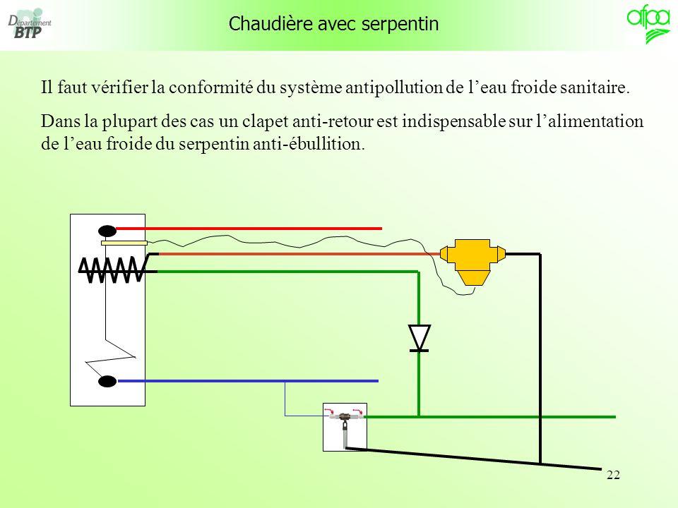 22 Il faut vérifier la conformité du système antipollution de leau froide sanitaire.