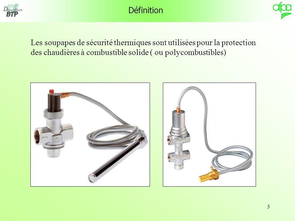 3 Définition Les soupapes de sécurité thermiques sont utilisées pour la protection des chaudières à combustible solide ( ou polycombustibles)