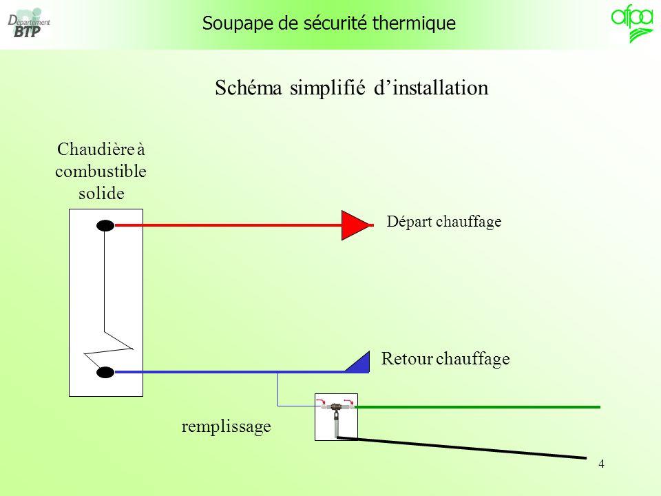 4 Départ chauffage Retour chauffage remplissage Chaudière à combustible solide Schéma simplifié dinstallation Soupape de sécurité thermique