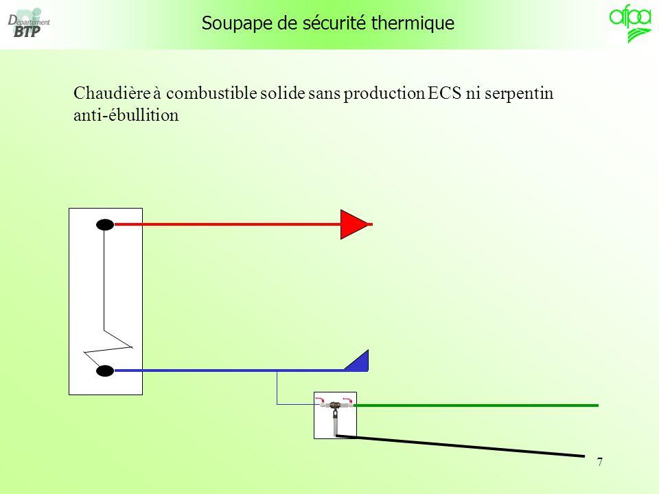 7 Chaudière à combustible solide sans production ECS ni serpentin anti-ébullition Soupape de sécurité thermique