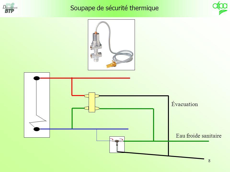 8 Évacuation Eau froide sanitaire Soupape de sécurité thermique
