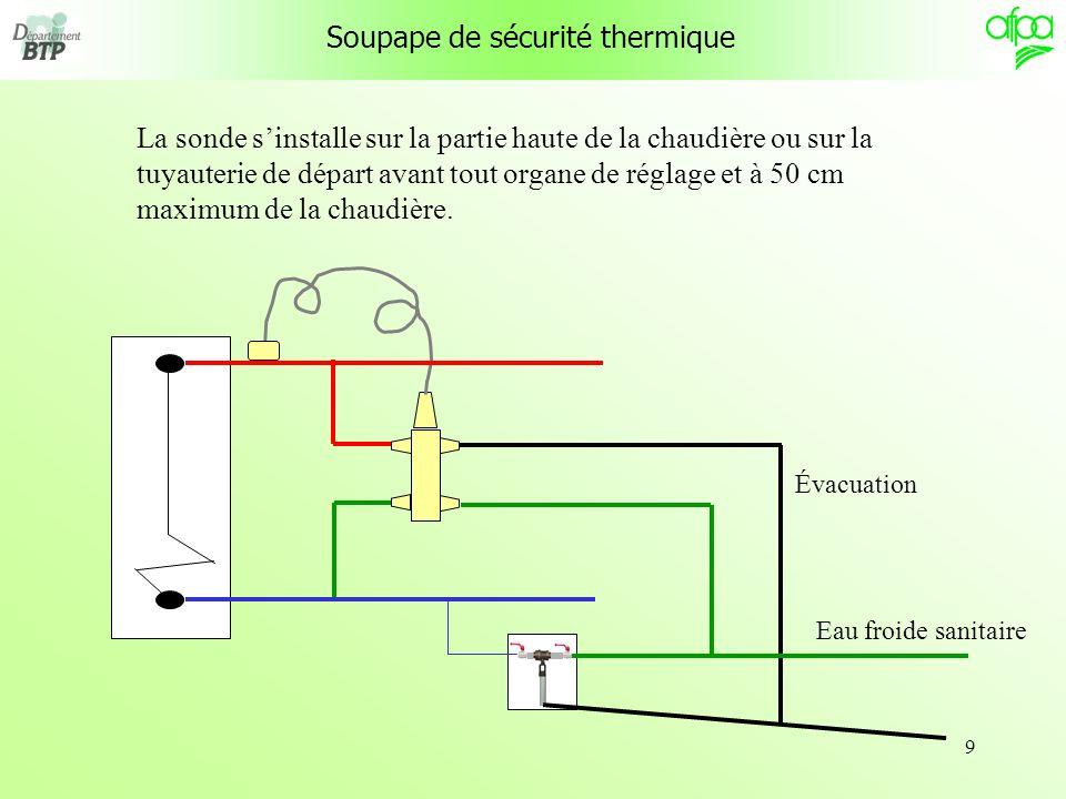 9 La sonde sinstalle sur la partie haute de la chaudière ou sur la tuyauterie de départ avant tout organe de réglage et à 50 cm maximum de la chaudière.