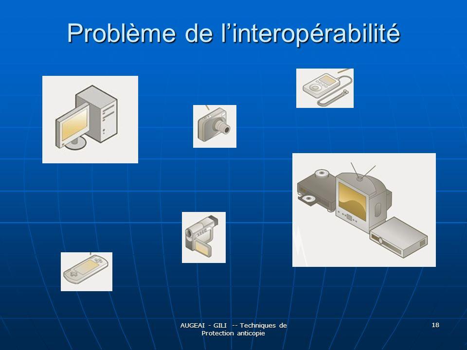 AUGEAI - GILI -- Techniques de Protection anticopie 18 Problème de linteropérabilité