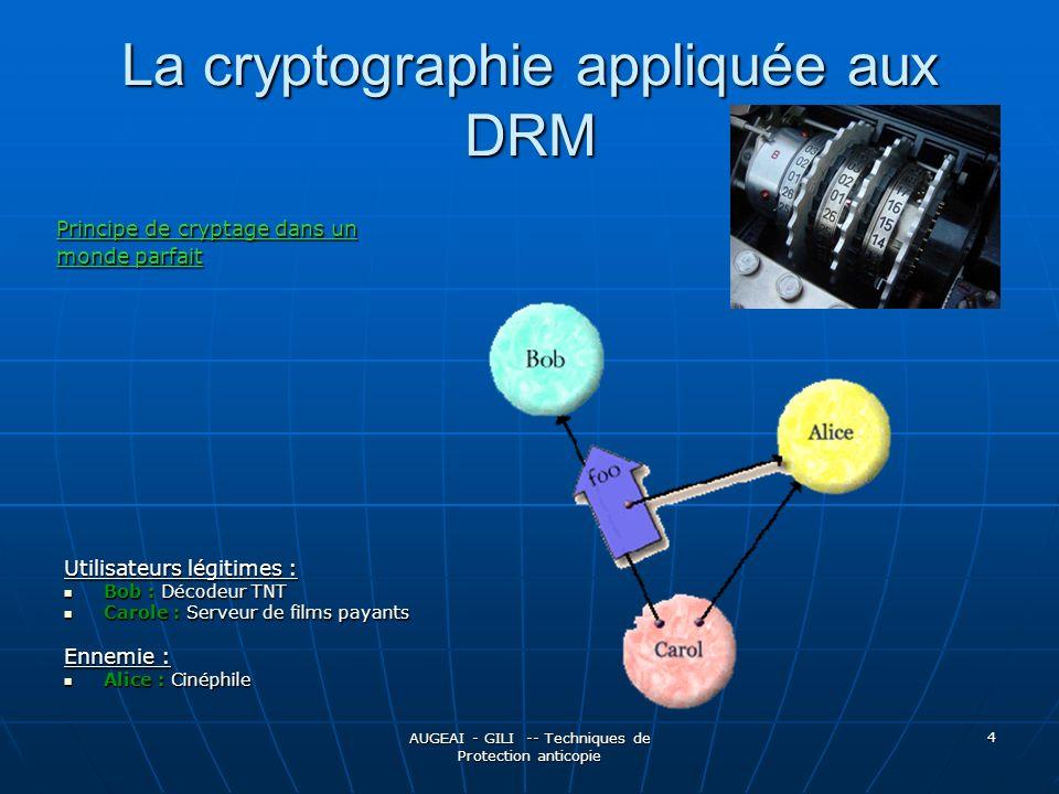 AUGEAI - GILI -- Techniques de Protection anticopie 5 Le lecteur décrypte avec la clef secrète Le satellite transmet le film crypté Alice regarde un DVD