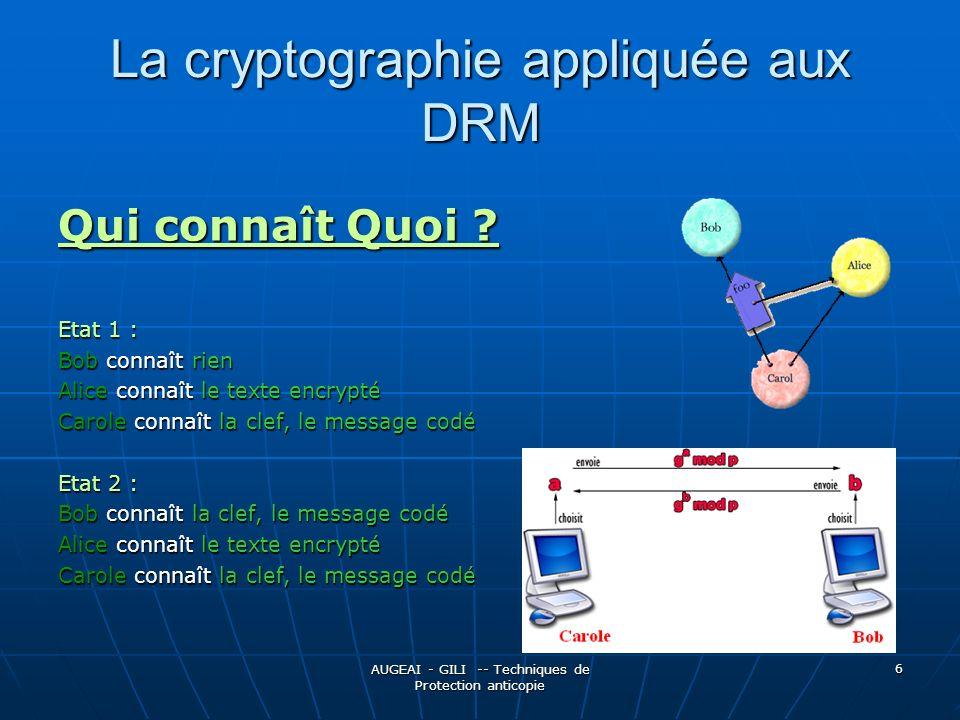 AUGEAI - GILI -- Techniques de Protection anticopie 6 La cryptographie appliquée aux DRM Qui connaît Quoi .