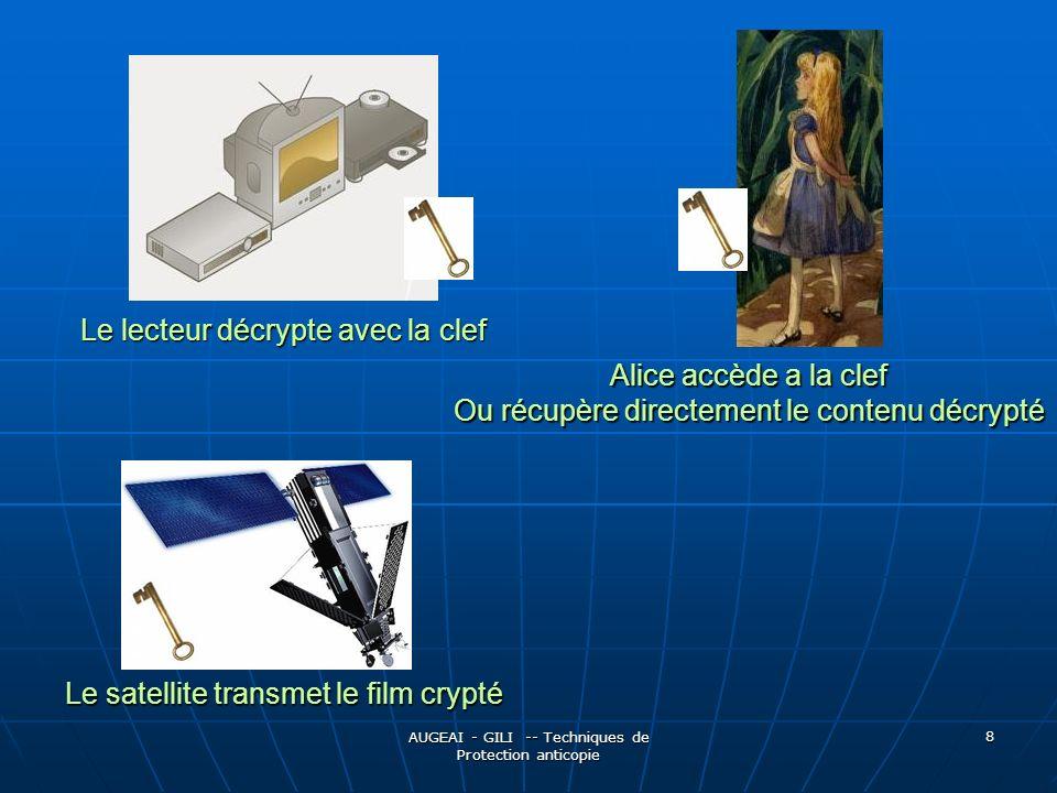 AUGEAI - GILI -- Techniques de Protection anticopie 19 Implanter une boite noire de contrôle dans tout lecteur potentiel ?