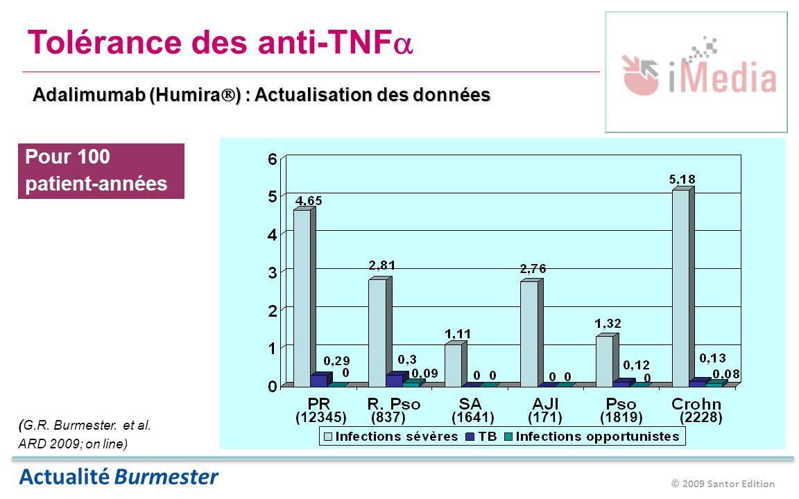 © 2009 Santor Edition Actualité Burmester Tolérance des anti-TNF Adalimumab (Humira ) : Actualisation des données Pour 100 patient-années (12345) (837) (1641) (171) (1819) (2228) ( G.R.