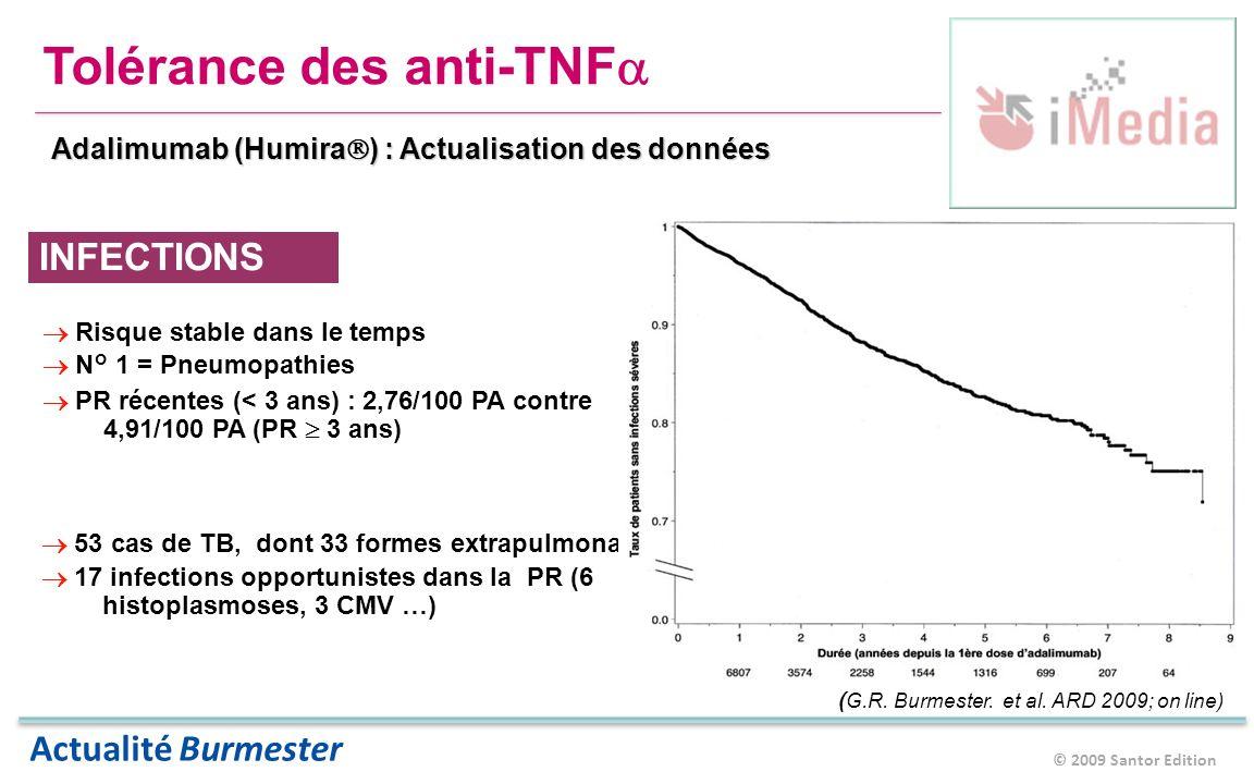 © 2009 Santor Edition Actualité Burmester Tolérance des anti-TNF Adalimumab (Humira ) : Actualisation des données Risque stable dans le temps N° 1 = Pneumopathies PR récentes (< 3 ans) : 2,76/100 PA contre 4,91/100 PA (PR 3 ans) 53 cas de TB, dont 33 formes extrapulmonaires 17 infections opportunistes dans la PR (6 histoplasmoses, 3 CMV …) ( G.R.