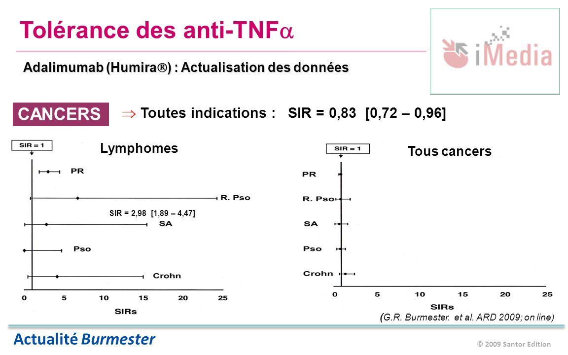© 2009 Santor Edition Actualité Burmester Tolérance des anti-TNF Adalimumab (Humira ) : Actualisation des données Toutes indications : SIR = 0,83 [0,72 – 0,96] CANCERS Lymphomes Tous cancers SIR = 2,98 [1,89 – 4,47] ( G.R.