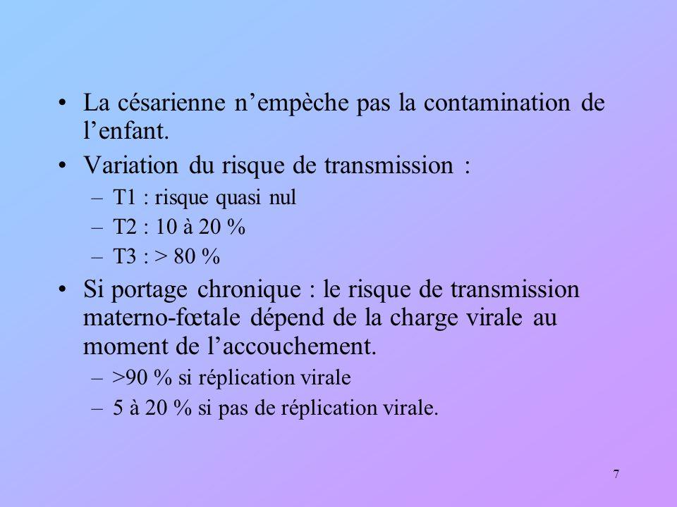 18 TRAITEMENT DE LHEPATITE B CHRONIQUE But : interrompre la réplication virale Anti-viraux : –Interféron alpha –Lamivudine Contre indiqués pendant la grossesse Préventif : vaccination.