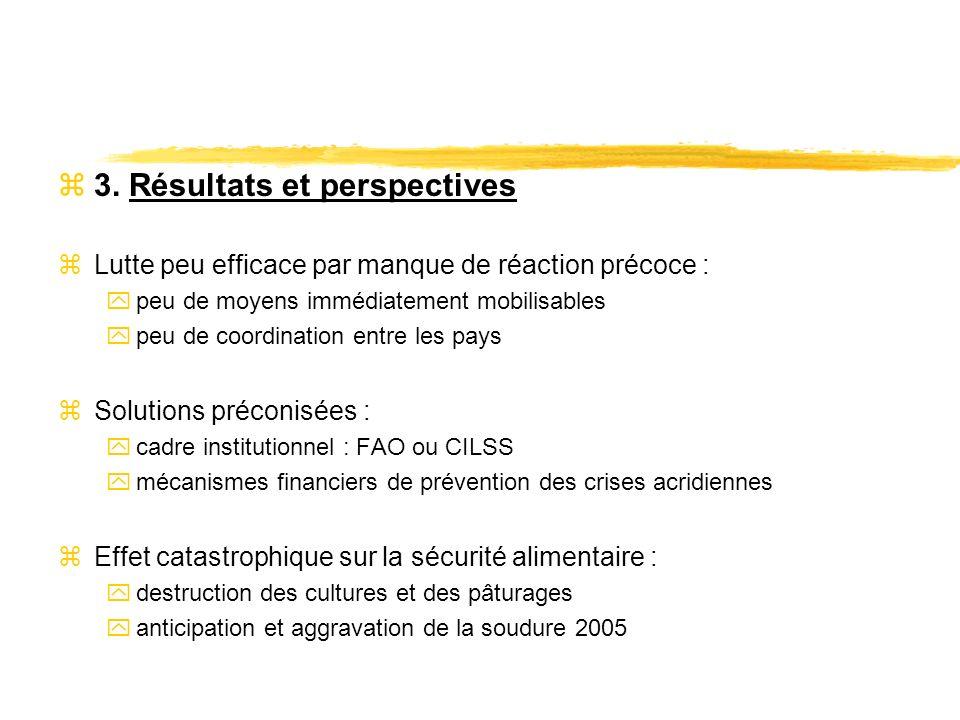 z3. Résultats et perspectives zLutte peu efficace par manque de réaction précoce : ypeu de moyens immédiatement mobilisables ypeu de coordination entr