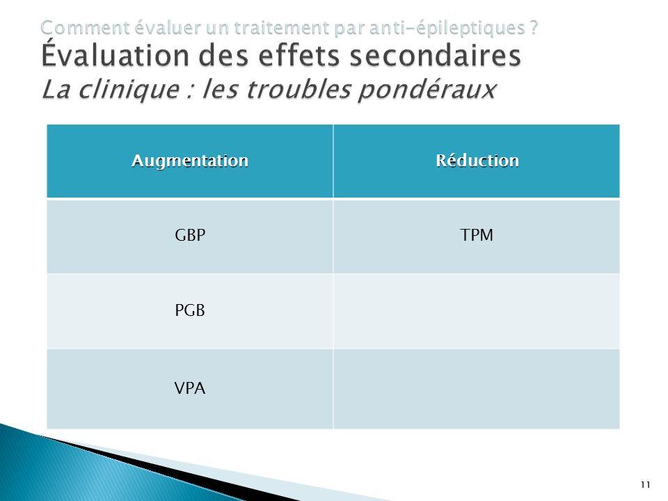 11AugmentationRéduction GBPTPM PGB VPA 11