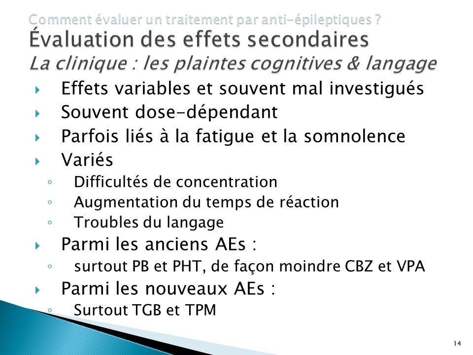 14 Effets variables et souvent mal investigués Souvent dose-dépendant Parfois liés à la fatigue et la somnolence Variés Difficultés de concentration A