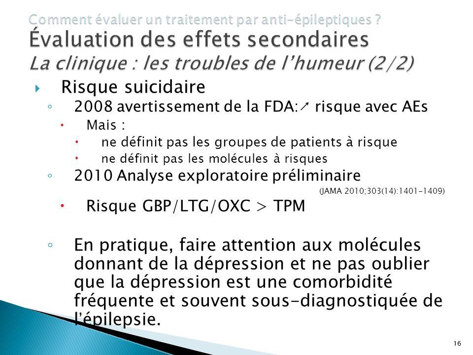 16 Risque suicidaire 2008 avertissement de la FDA: risque avec AEs Mais : ne définit pas les groupes de patients à risque ne définit pas les molécules