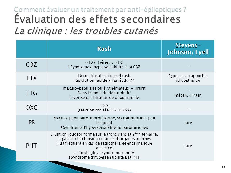 17Rash Stevens- Johnson/ Lyell CBZ 10% (sérieux 1%) ! ! Syndrome dhypersensibilité à la CBZ _ ETX Dermatite allergique et rash Résolution rapide à lar