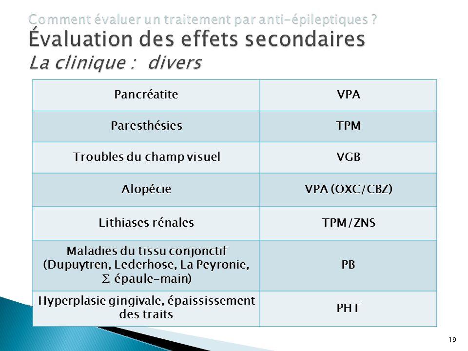 19PancréatiteVPAParesthésiesTPM Troubles du champ visuel VGB Alopécie VPA (OXC/CBZ) Lithiases rénales TPM/ZNS Maladies du tissu conjonctif (Dupuytren,