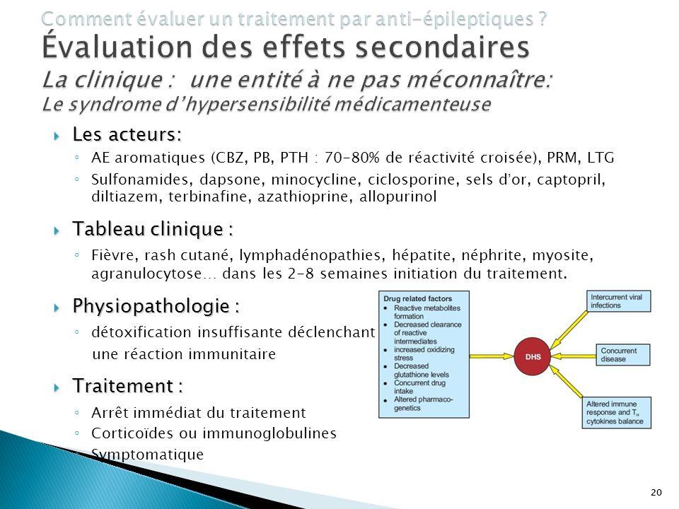 20 Les acteurs: Les acteurs: AE aromatiques (CBZ, PB, PTH : 70-80% de réactivité croisée), PRM, LTG Sulfonamides, dapsone, minocycline, ciclosporine,