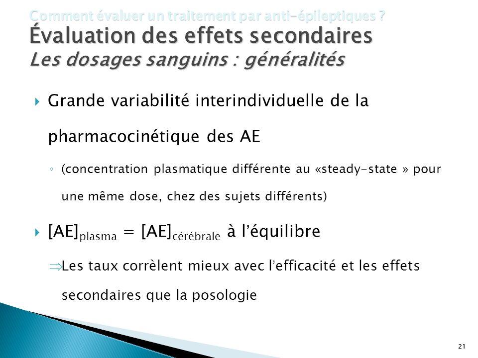 21 Comment évaluer un traitement par anti-épileptiques ? Évaluation des effets secondaires Les dosages sanguins : généralités Grande variabilité inter
