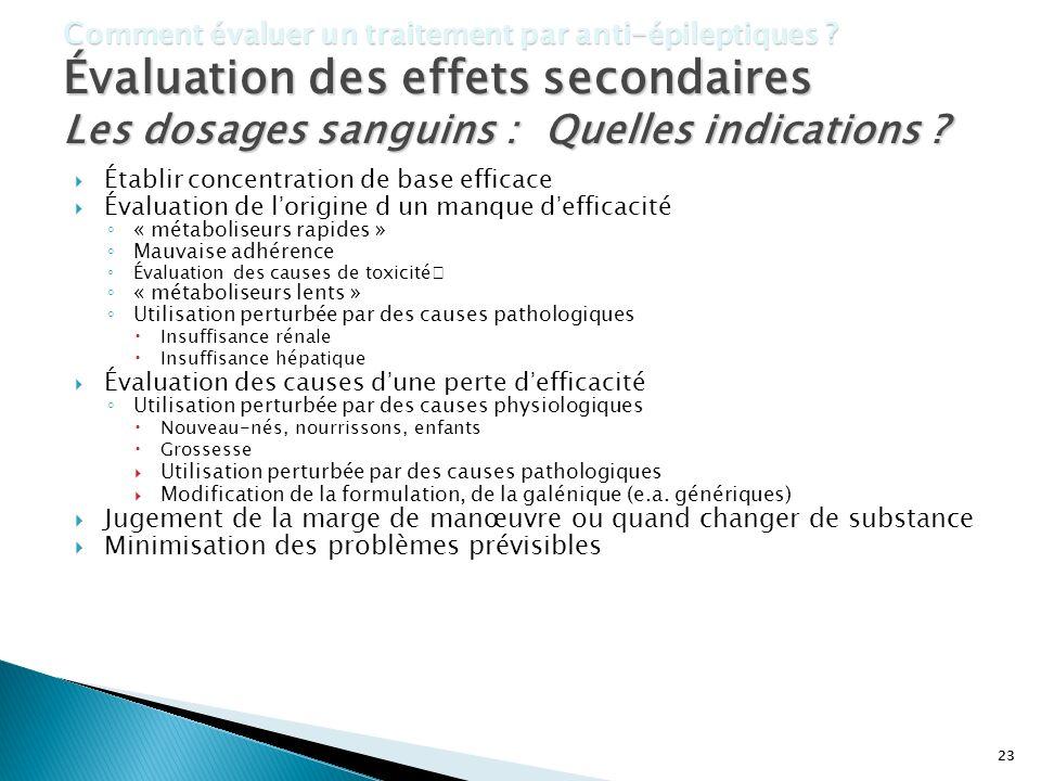 23 Comment évaluer un traitement par anti-épileptiques ? Évaluation des effets secondaires Les dosages sanguins : Quelles indications ? Établir concen