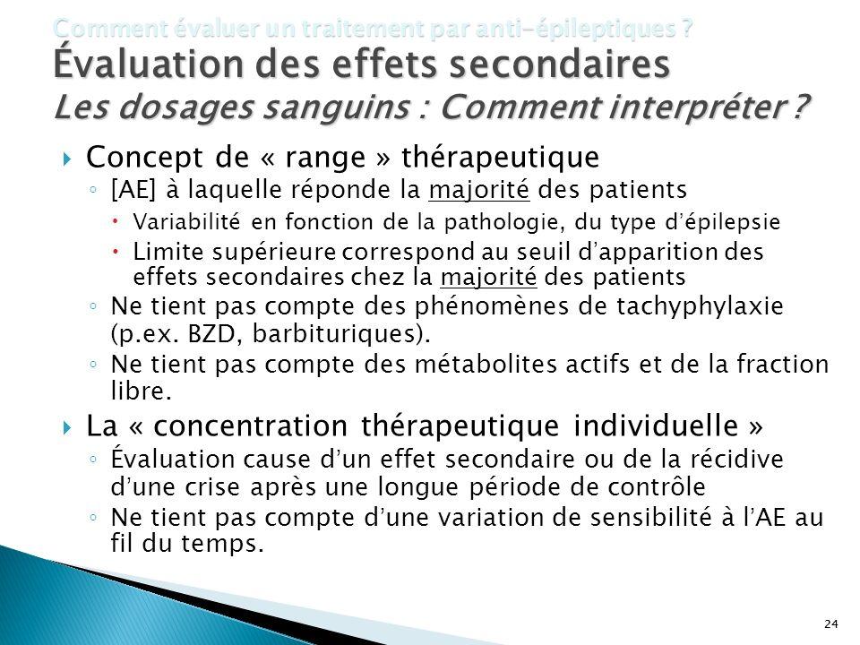 24 Comment évaluer un traitement par anti-épileptiques ? Évaluation des effets secondaires Les dosages sanguins : Comment interpréter ? Concept de « r