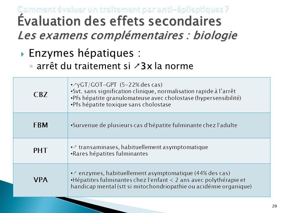 29 Comment évaluer un traitement par anti-épileptiques ? Évaluation des effets secondaires Les examens complémentaires : biologie Enzymes hépatiques :