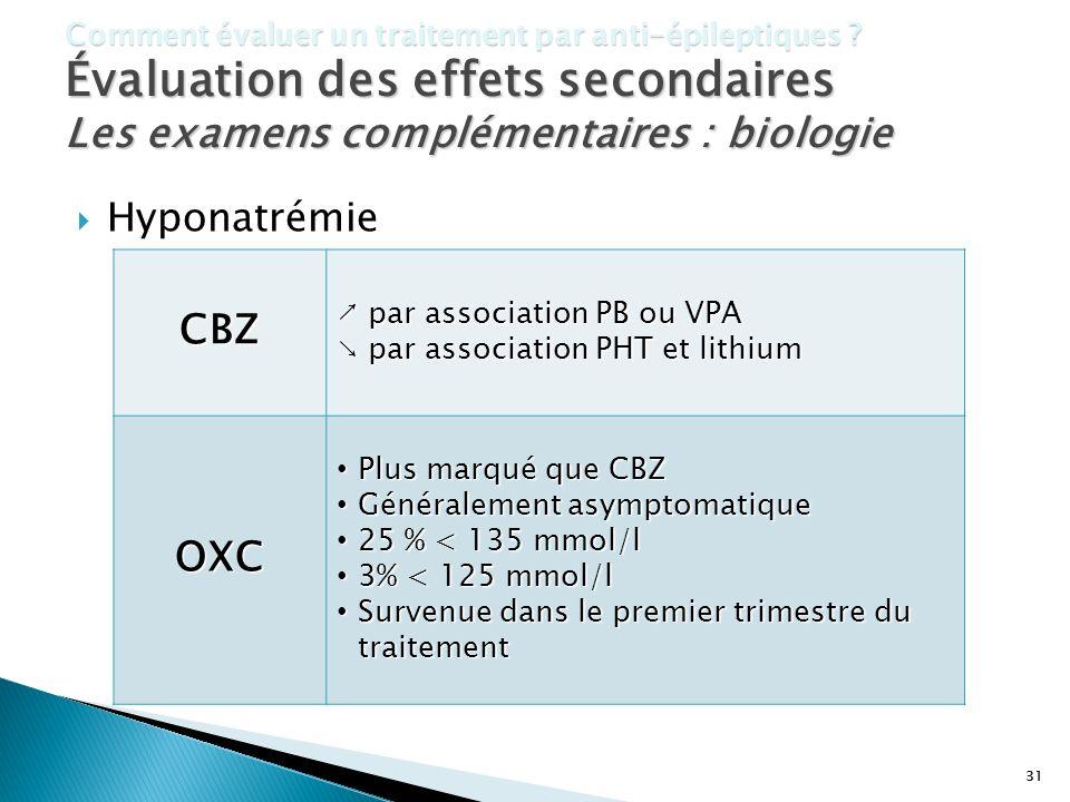 31 Comment évaluer un traitement par anti-épileptiques ? Évaluation des effets secondaires Les examens complémentaires : biologie Hyponatrémie CBZ par
