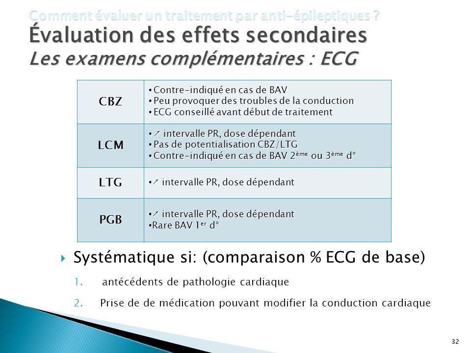 32 Comment évaluer un traitement par anti-épileptiques ? Évaluation des effets secondaires Les examens complémentaires : ECG Systématique si: (compara