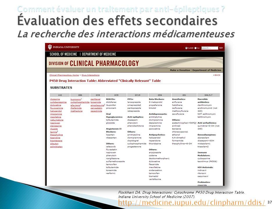 37 Comment évaluer un traitement par anti-épileptiques ? Évaluation des effets secondaires La recherche des interactions médicamenteuses Flockhart DA.