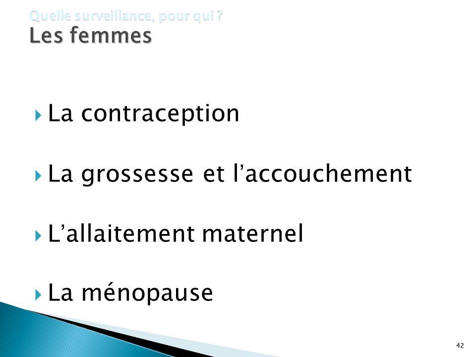 42 Quelle surveillance, pour qui ? Les femmes La contraception La grossesse et laccouchement Lallaitement maternel La ménopause 42