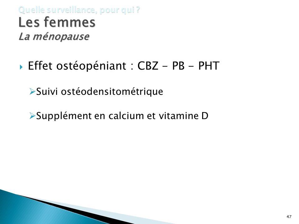 47 Quelle surveillance, pour qui ? Les femmes La ménopause Effet ostéopéniant : CBZ - PB - PHT Suivi ostéodensitométrique Supplément en calcium et vit