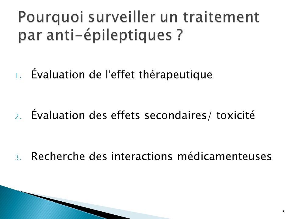 5 1. Évaluation de leffet thérapeutique 2. Évaluation des effets secondaires/ toxicité 3. Recherche des interactions médicamenteuses 5