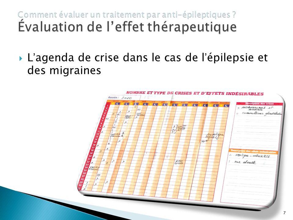 7 Lagenda de crise dans le cas de lépilepsie et des migraines 7