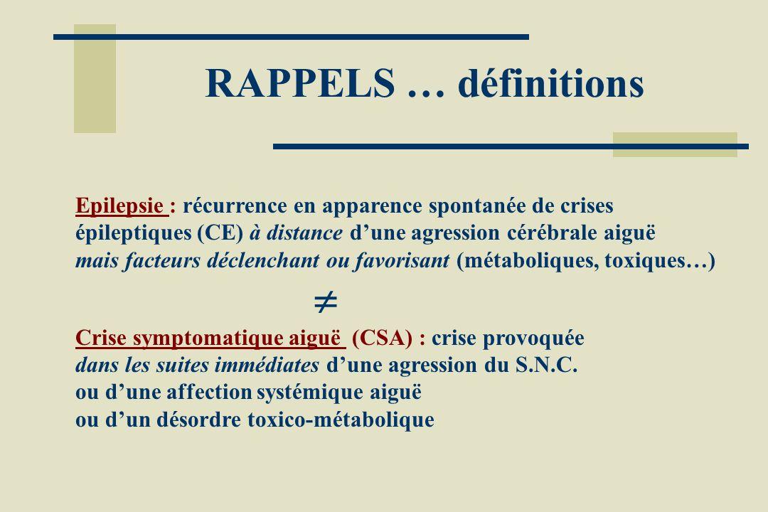 RAPPELS … définitions Epilepsie : récurrence en apparence spontanée de crises épileptiques (CE) à distance dune agression cérébrale aiguë mais facteur