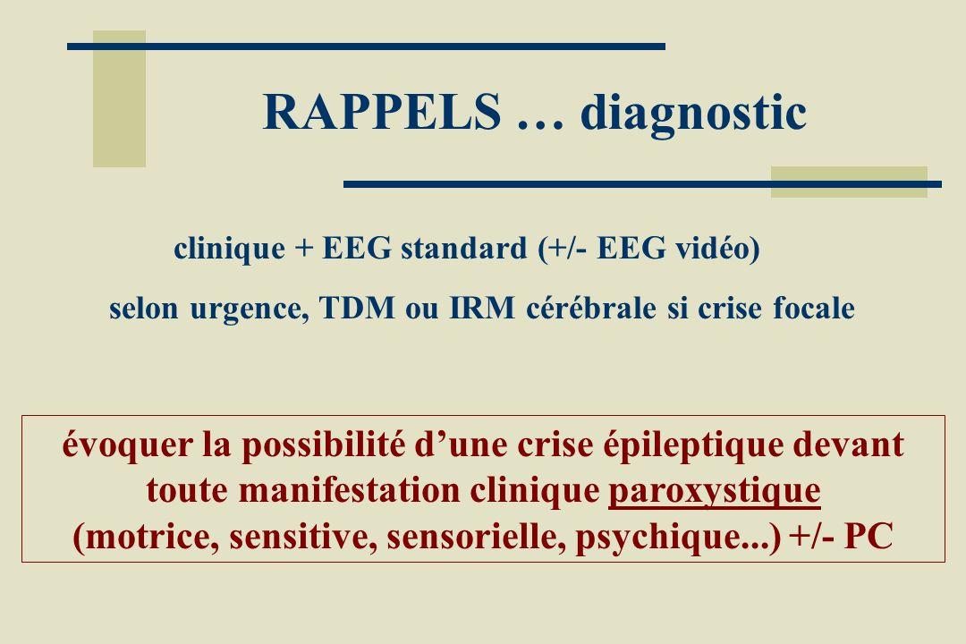 RAPPELS … diagnostic évoquer la possibilité dune crise épileptique devant toute manifestation clinique paroxystique (motrice, sensitive, sensorielle,