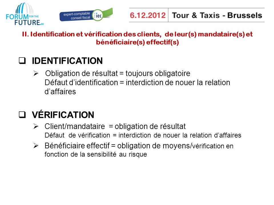 II. Identification et vérification des clients, de leur(s) mandataire(s) et bénéficiaire(s) effectif(s) IDENTIFICATION Obligation de résultat = toujou