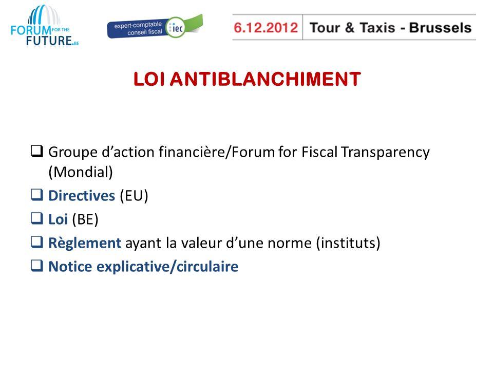 LOI ANTIBLANCHIMENT Groupe daction financière/Forum for Fiscal Transparency (Mondial) Directives (EU) Loi (BE) Règlement ayant la valeur dune norme (instituts) Notice explicative/circulaire