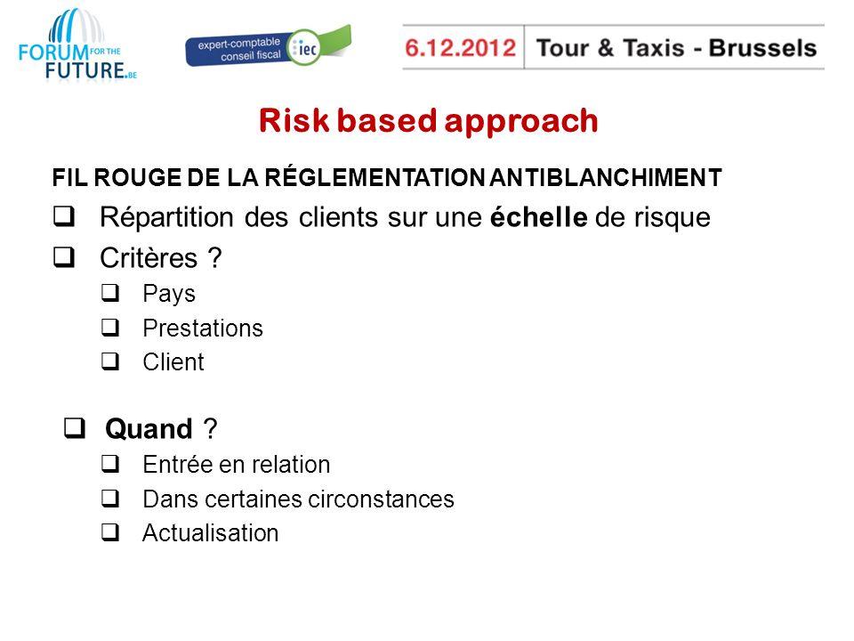 Risk based approach FIL ROUGE DE LA RÉGLEMENTATION ANTIBLANCHIMENT Répartition des clients sur une échelle de risque Critères .