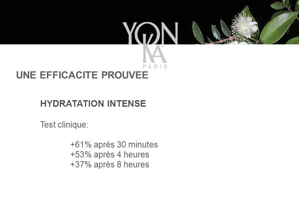 HYDRATATION INTENSE Test clinique: +61% après 30 minutes +53% après 4 heures +37% après 8 heures UNE EFFICACITE PROUVEE