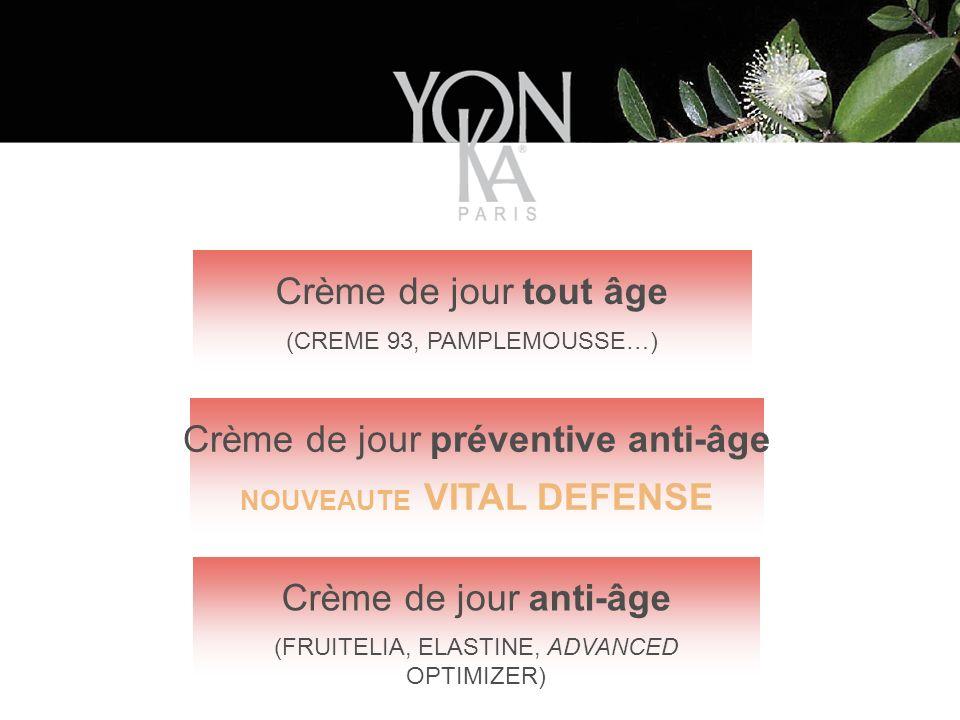 Crème de jour tout âge (CREME 93, PAMPLEMOUSSE…) Crème de jour anti-âge (FRUITELIA, ELASTINE, ADVANCED OPTIMIZER) Crème de jour préventive anti-âge NOUVEAUTE VITAL DEFENSE