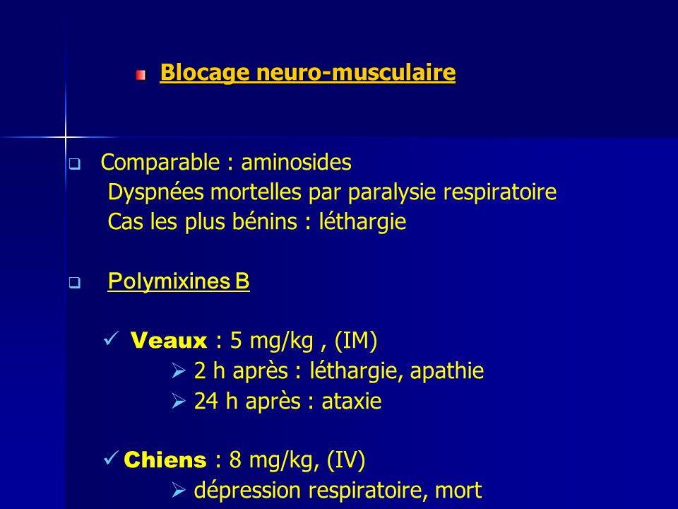 Blocage neuro-musculaire Blocage neuro-musculaire Comparable : aminosides Dyspnées mortelles par paralysie respiratoire Cas les plus bénins : léthargi