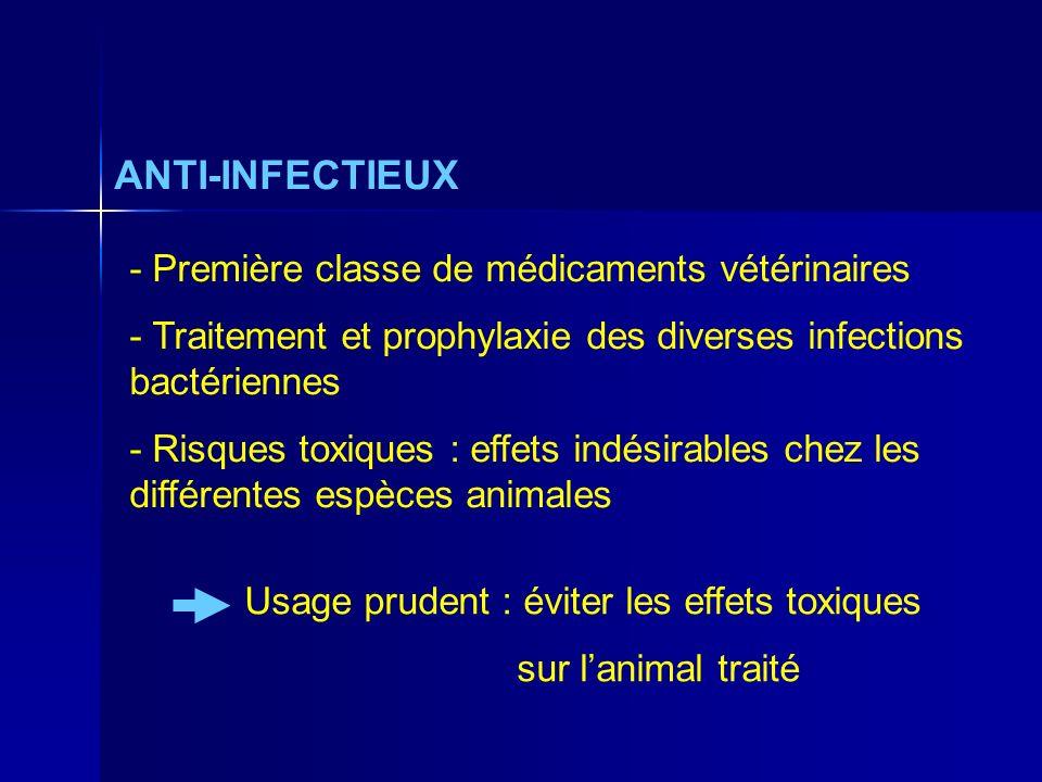 ANTI-INFECTIEUX - Première classe de médicaments vétérinaires - Traitement et prophylaxie des diverses infections bactériennes - Risques toxiques : ef