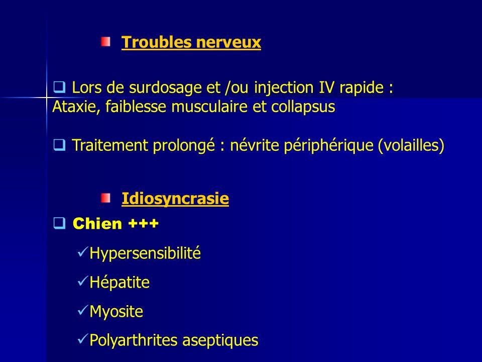 Troubles nerveux Lors de surdosage et /ou injection IV rapide : Ataxie, faiblesse musculaire et collapsus Traitement prolongé : névrite périphérique (volailles) Idiosyncrasie Chien +++ Hypersensibilité Hépatite Myosite Polyarthrites aseptiques