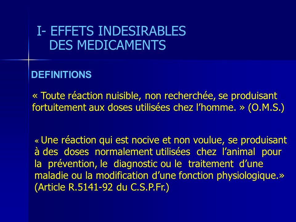 I- EFFETS INDESIRABLES DES MEDICAMENTS DEFINITIONS « Toute réaction nuisible, non recherchée, se produisant fortuitement aux doses utilisées chez lhom