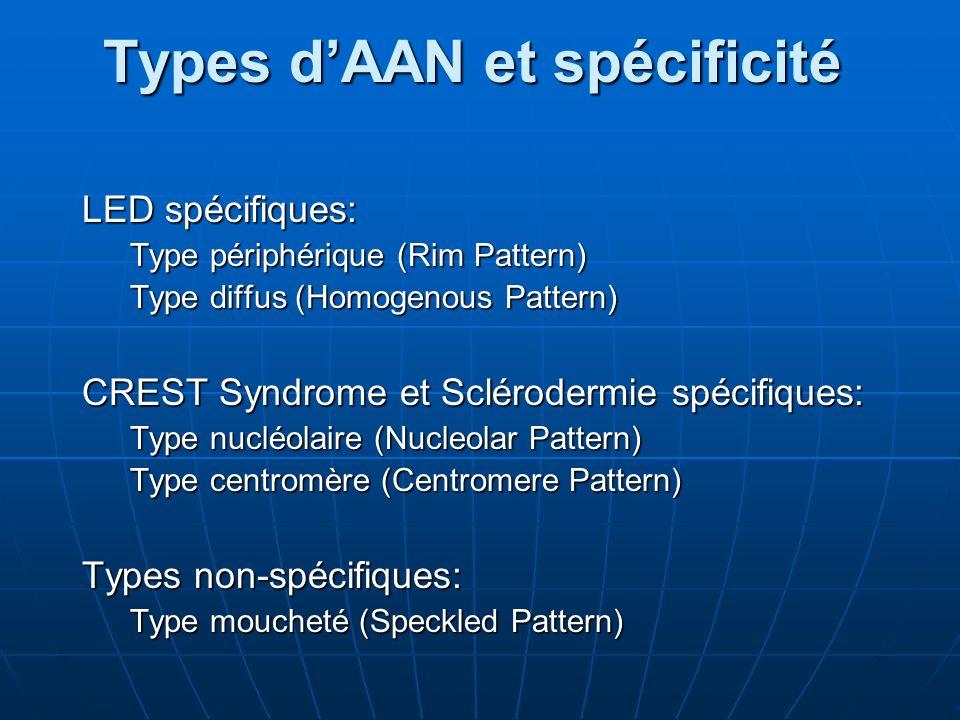 Types dAAN et spécificité LED spécifiques: Type périphérique (Rim Pattern) Type diffus (Homogenous Pattern) CREST Syndrome et Sclérodermie spécifiques