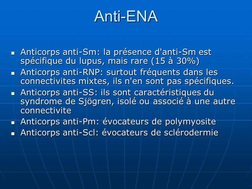 Anti-ENA Anticorps anti-Sm: la présence d'anti-Sm est spécifique du lupus, mais rare (15 à 30%) Anticorps anti-Sm: la présence d'anti-Sm est spécifiqu