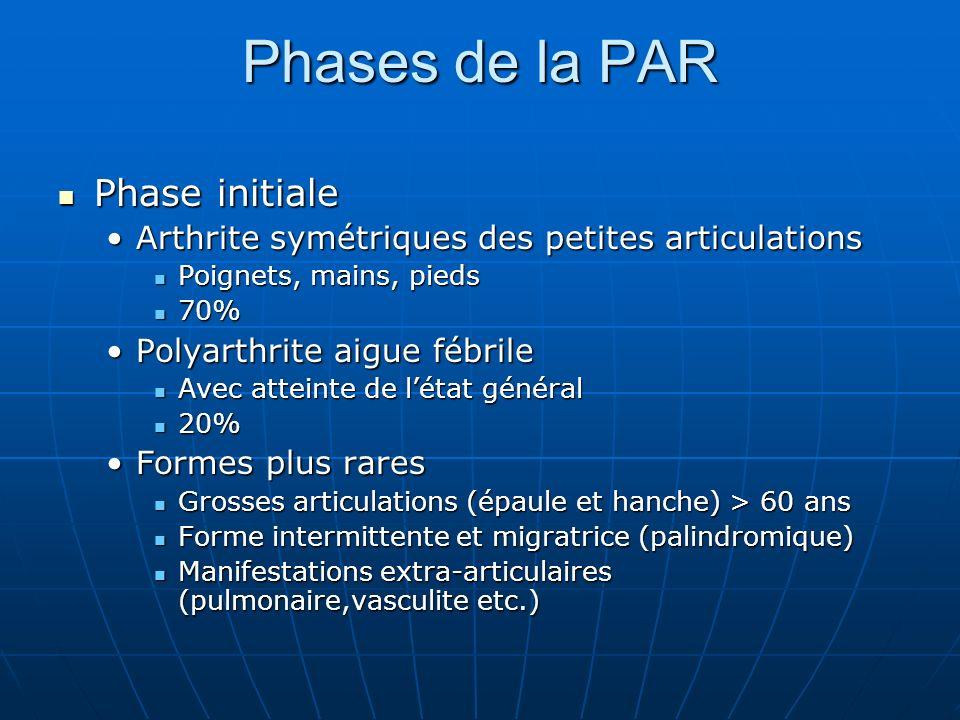 Phases de la PAR Phase initiale Phase initiale Arthrite symétriques des petites articulationsArthrite symétriques des petites articulations Poignets,