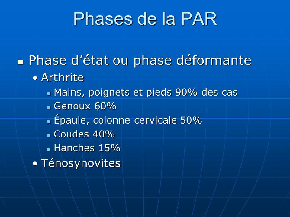 Phases de la PAR Phase détat ou phase déformante Phase détat ou phase déformante ArthriteArthrite Mains, poignets et pieds 90% des cas Mains, poignets