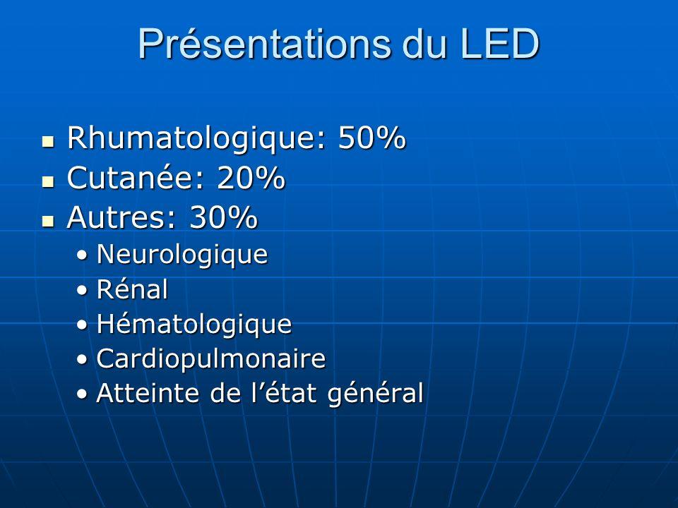 Présentations du LED Rhumatologique: 50% Rhumatologique: 50% Cutanée: 20% Cutanée: 20% Autres: 30% Autres: 30% NeurologiqueNeurologique RénalRénal Hém