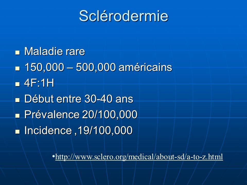 Sclérodermie Maladie rare Maladie rare 150,000 – 500,000 américains 150,000 – 500,000 américains 4F:1H 4F:1H Début entre 30-40 ans Début entre 30-40 a